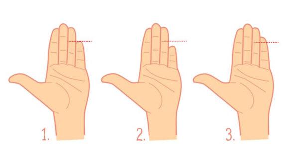 Cum te caracterizează dimensiunea degetului mic. Rezultatele au fost evaluate pe un eșantion mare de persoane