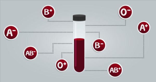 Modul în care grupa de sânge ne poate afecta sănătatea