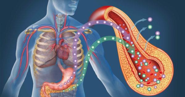 Simptome majore ale diabetului de tip 2: trei afecțiuni cauzate de hiperglicemie